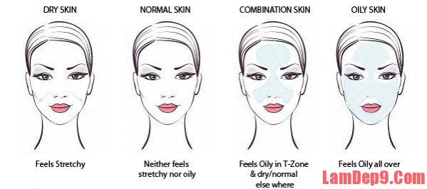 Hướng dẫn phân loại da trước khi tắm trắng tại nhà